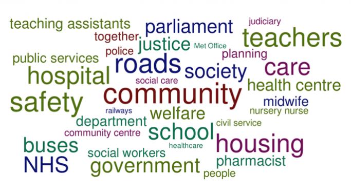 Public sector word cloud