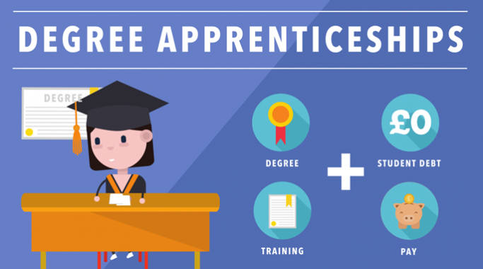 Degree apprenticeship infographic